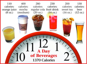 drinking-calories